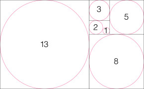 Fibonacci Sequence for composition